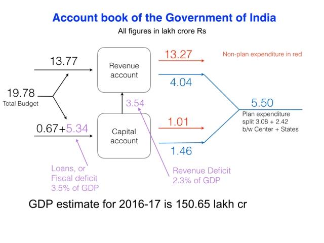 budget_2016.001